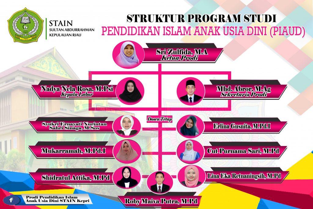 Struktur Prodi PIAUD STAIN Sultan Abdurrahman Kepulauan Riau